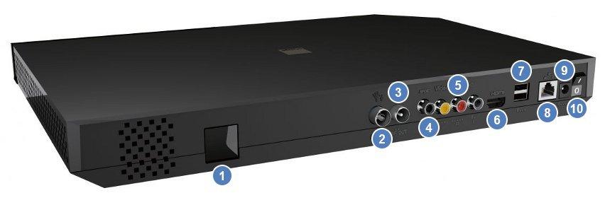Vue arrière du décodeur Livebox Play (IHD 92)