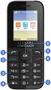 Alcatel One Touch 2035, signification des touches.