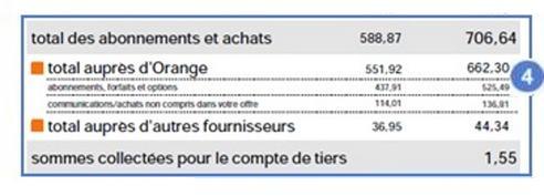 Facture Orange Open pro : la comprendre (nouvelle ...