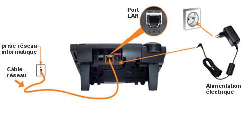 t l phone 55i installer et brancher assistance orange. Black Bedroom Furniture Sets. Home Design Ideas