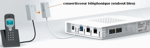 T l phone par internet connecter votre t l phone la livebox 2 assistance orange - Branchement livebox telephone ...