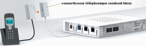 T l phone par internet connecter votre t l phone la livebox 2 assistance orange - Avoir internet sans ligne telephonique ...