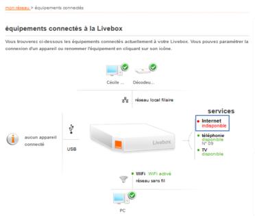 livebox 2 reconnecter au r seau assistance orange. Black Bedroom Furniture Sets. Home Design Ideas
