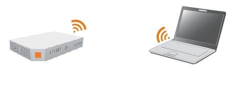 livebox 2 passer d 39 une connexion ethernet une connexion wifi assistance orange. Black Bedroom Furniture Sets. Home Design Ideas