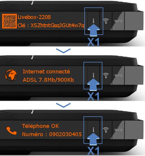 livebox 4 v rifier l 39 tat des services sur l 39 cran assistance orange. Black Bedroom Furniture Sets. Home Design Ideas