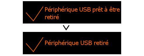livebox 4 retirer un disque dur externe ou une cl usb assistance orange. Black Bedroom Furniture Sets. Home Design Ideas