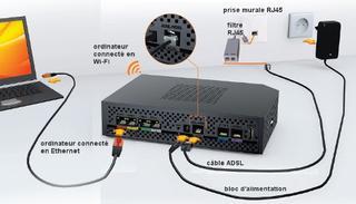 livebox pro v3 activer ou d sactiver les ports ethernet r serv s la tv assistance orange. Black Bedroom Furniture Sets. Home Design Ideas