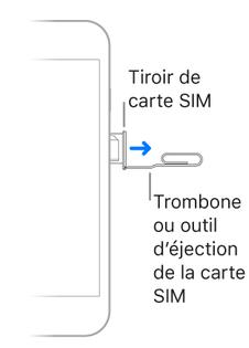 carte sim iphone x Apple iPhone X : insérer la carte Nano SIM   Assistance Orange