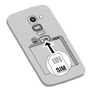 doro 6050 carte sim Doro Liberto 820 mini : introduire la carte SIM   Assistance Orange