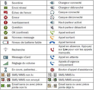 Assistance Icônes 6530Interpréter Les Orange Doro 5R4jLA