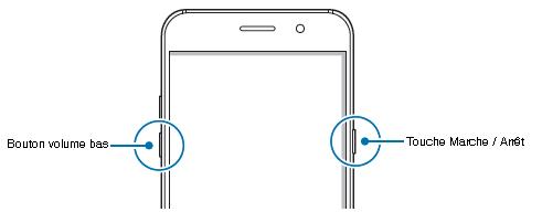 Samsung Galaxy A5 2017 : forcer l'arrêt ou le redémarrage du