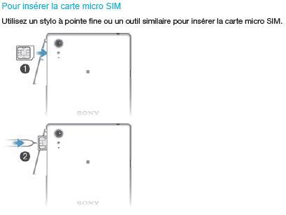 sony xperia carte sim Sony Xperia T3 : insérer la carte Micro SIM   Assistance Orange