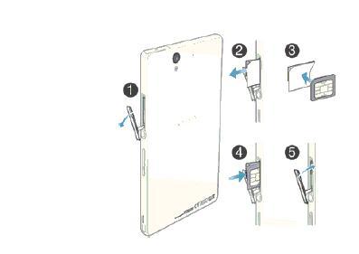 sony xperia carte sim Sony Xperia Z : insérer la carte micro SIM   Assistance Orange