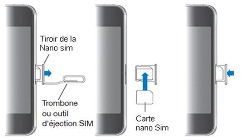 comment enlever carte sim iphone iPhone iOS 7 : introduire la carte nano SIM   Assistance Orange