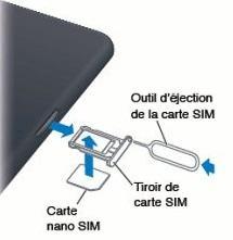 mobile tablette tous les mobiles et tablettes installer utiliser debuter prendre en main la carte sim ipad ios  introduire