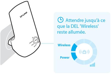Répéteur Wifi TP-Link : installer - Assistance Orange