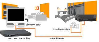 tv d 39 orange avantages et inconv nients de l 39 installer en ethernet assistance orange. Black Bedroom Furniture Sets. Home Design Ideas