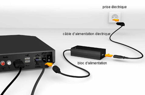 D codeur livebox play installer assistance orange - Schema branchement livebox orange ...