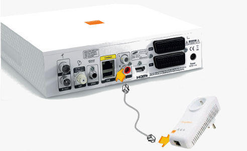 d codeur livebox play raccorder un deuxi me t l viseur assistance orange. Black Bedroom Furniture Sets. Home Design Ideas