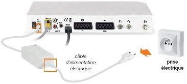 D codeurs sagem uhd 86 87 90 et samsung 87 90 red marrer votre installation assistance orange - Installation decodeur orange ...