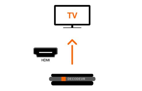 d codeur tv 4 optimiser la configuration audio pour un. Black Bedroom Furniture Sets. Home Design Ideas