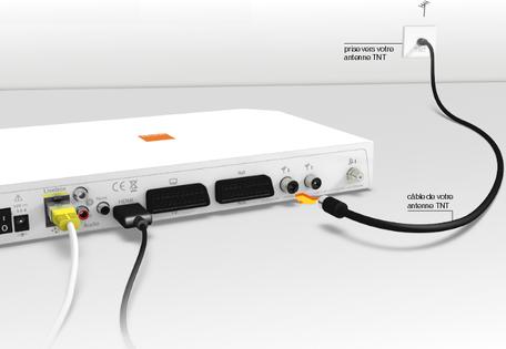 D codeur sagem uhd 86 87 90 d sactiver les cha nes tnt assistance orange - Cable antenne tnt ...