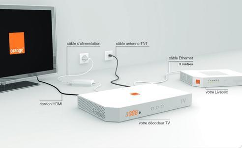 d codeur tv sagem installer en hdmi assistance orange. Black Bedroom Furniture Sets. Home Design Ideas