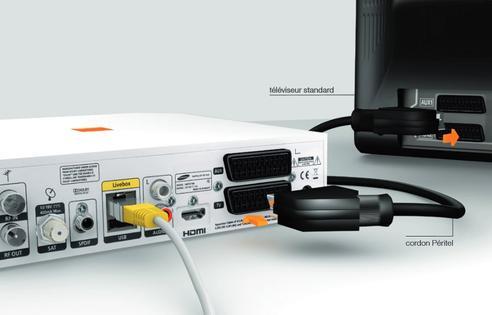 D codeur tv samsung installer en p ritel assistance orange - Branchement tv orange sans antenne ...