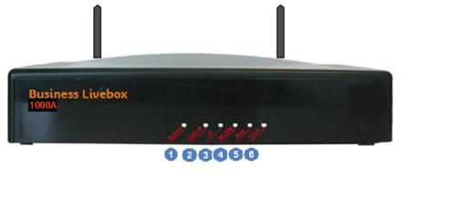 Livebox Pro Business 1000a Inventel Assistance Orange
