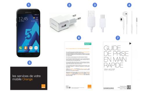 Samsung Galaxy A5 2017, contenu du coffret.