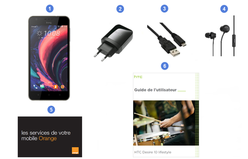 HTC Desire 10 Lifestyle, contenu du coffret.