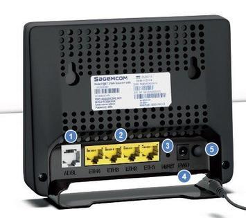 Modem ADSL 2704 façade arrère avec puces