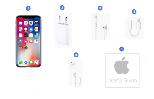 Apple iPhone X, contenu du coffret.
