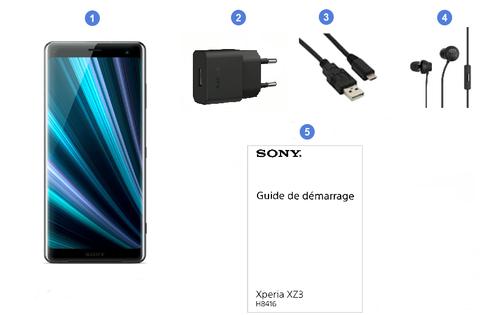 Sony Xperia XZ3, contenu du coffret.