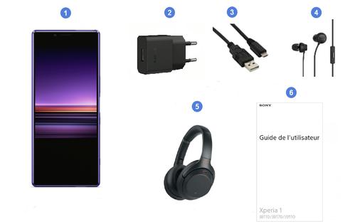 Sony Xperia 1, contenu du coffret.