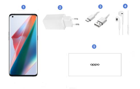 Oppo Find X3 Pro 5G, contenu du coffret.