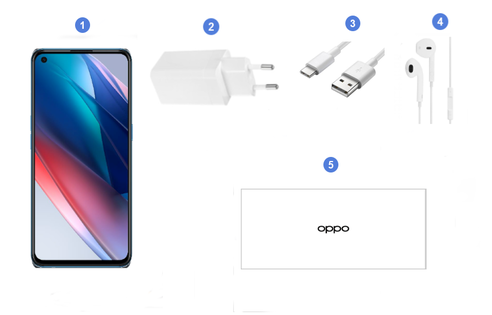 Oppo Find X3 Lite 5G, contenu du coffret.