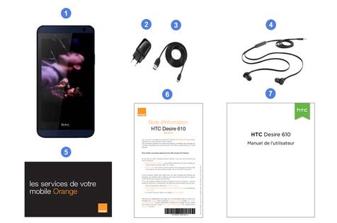 HTC Desire 610, contenu du coffet.