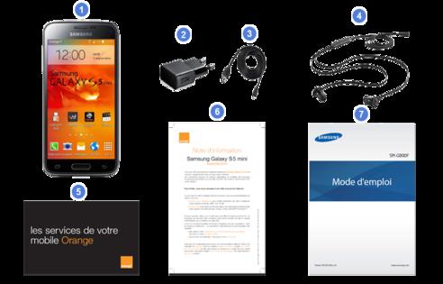 Samsung Galaxy S5 Mini : contenu du coffret