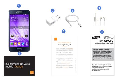 Samsung Galaxy A3, contenu-du-coffret