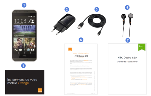 HTC Désire 620, contenu du coffret