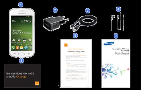 Samsung Galaxy Trend, contenu du coffret