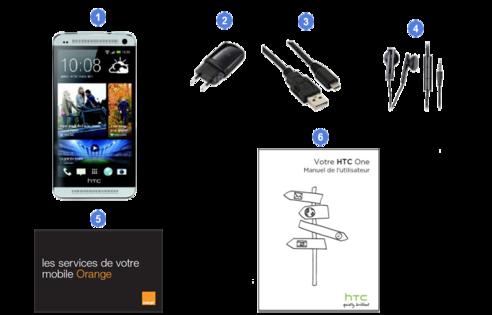 HTC One, contenu du coffret.