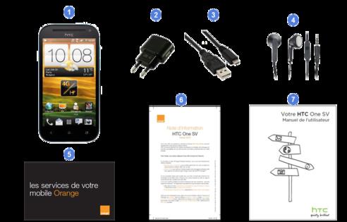 HTC One SV, contenu du coffret.