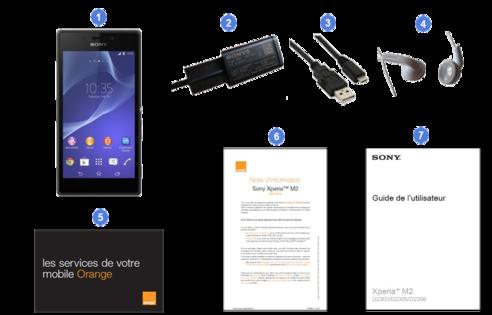 Sony Xperia m2, contenu du coffret.