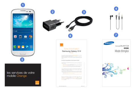 Samsung Galaxy S3, contenu du coffret.