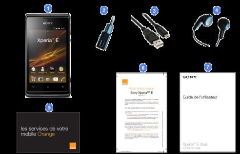 Sony xperia e, contenu du coffret.
