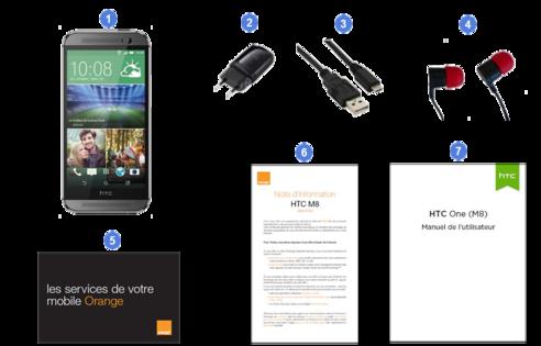 HTC one m8, contenu du coffret.