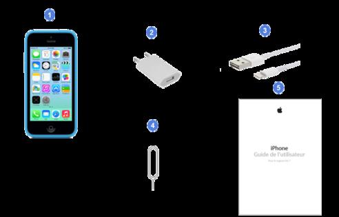 Apple iphone 5c, contenu du coffret.