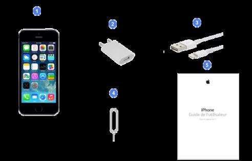 Apple iphone 5s, contenu du coffret.